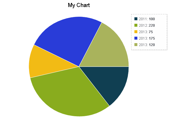 chartsninja_com