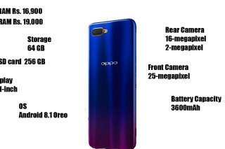 Oppo K1 launched just Rs.16,990| Oppo K1 key specifications